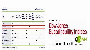 連續8年 中鋼入選DJSI成分股企業
