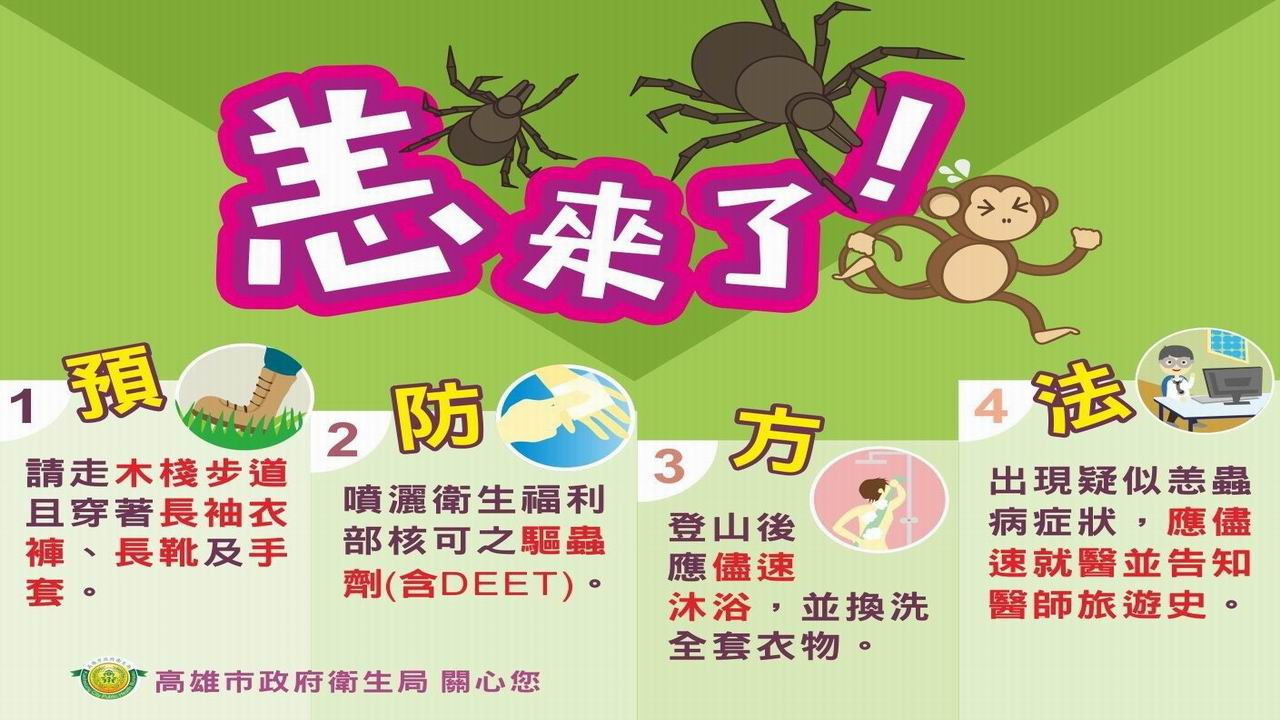 恙蟲病流行季到致死率可逾5成 請做好自我保護措施